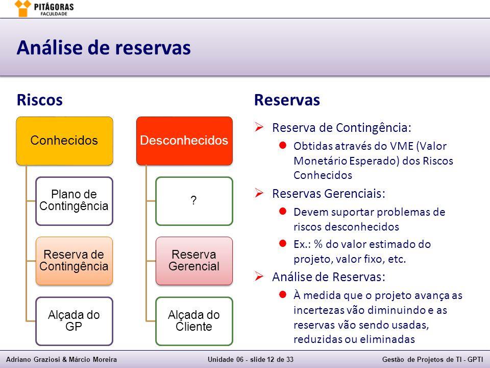 Adriano Graziosi & Márcio MoreiraUnidade 06 - slide 12 de 33Gestão de Projetos de TI - GPTI Análise de reservas Riscos Conhecidos Plano de Contingência Reserva de Contingência Alçada do GP Desconhecidos .