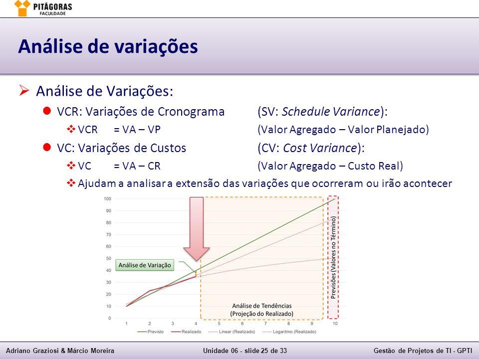 Adriano Graziosi & Márcio MoreiraUnidade 06 - slide 25 de 33Gestão de Projetos de TI - GPTI Análise de variações Análise de Variações: VCR: Variações de Cronograma(SV: Schedule Variance): VCR = VA – VP(Valor Agregado – Valor Planejado) VC: Variações de Custos(CV: Cost Variance): VC= VA – CR(Valor Agregado – Custo Real) Ajudam a analisar a extensão das variações que ocorreram ou irão acontecer