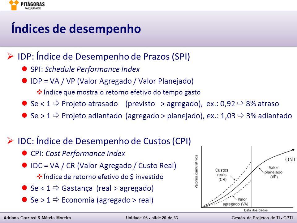 Adriano Graziosi & Márcio MoreiraUnidade 06 - slide 26 de 33Gestão de Projetos de TI - GPTI Índices de desempenho IDP:Índice de Desempenho de Prazos (SPI) SPI: Schedule Performance Index IDP = VA / VP (Valor Agregado / Valor Planejado) Índice que mostra o retorno efetivo do tempo gasto Se agregado), ex.: 0,92 8% atraso Se > 1 Projeto adiantado(agregado > planejado), ex.: 1,03 3% adiantado IDC:Índice de Desempenho de Custos (CPI) CPI: Cost Performance Index IDC = VA / CR (Valor Agregado / Custo Real) Índice de retorno efetivo do $ investido Se agregado) Se > 1 Economia (agregado > real) ONT
