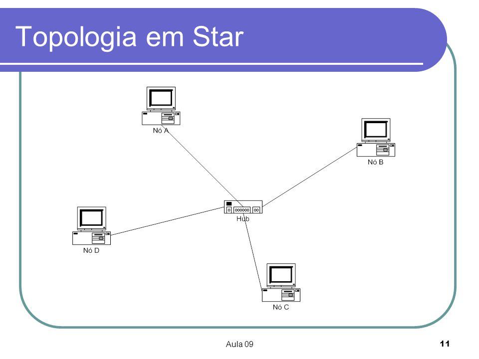 Aula 0911 Topologia em Star