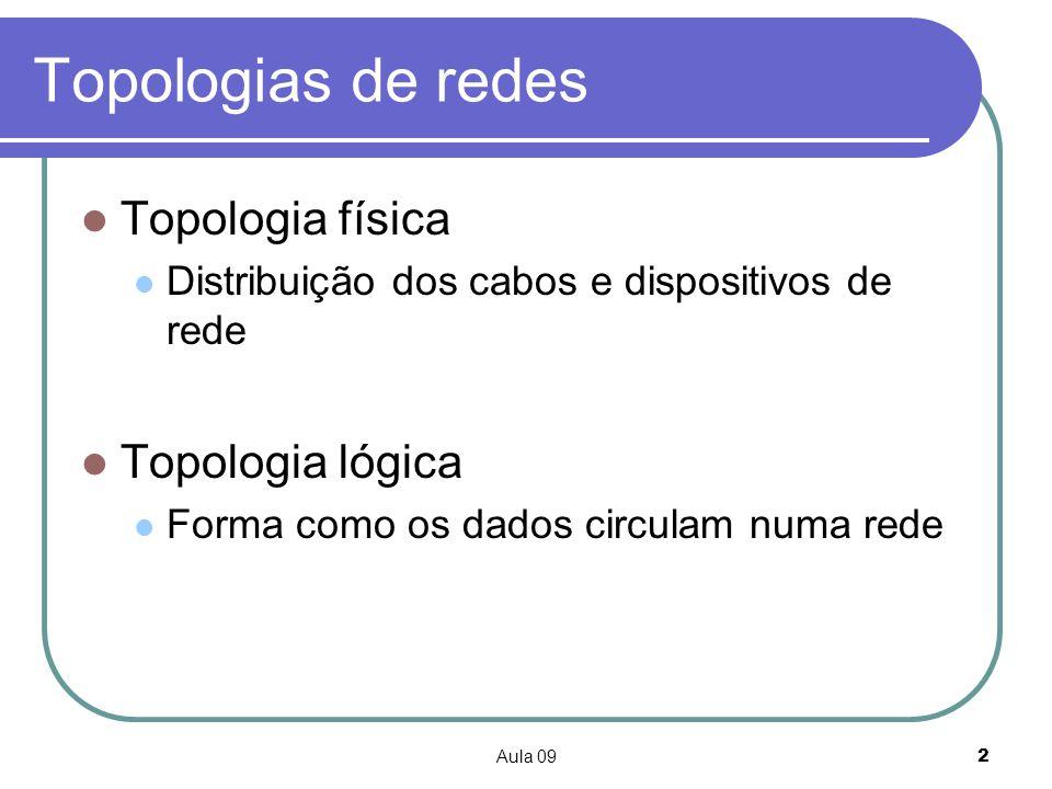 Aula 092 Topologias de redes Topologia física Distribuição dos cabos e dispositivos de rede Topologia lógica Forma como os dados circulam numa rede
