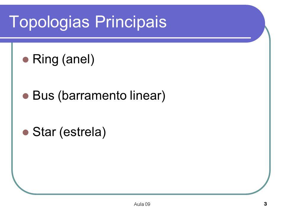 Aula 093 Topologias Principais Ring (anel) Bus (barramento linear) Star (estrela)