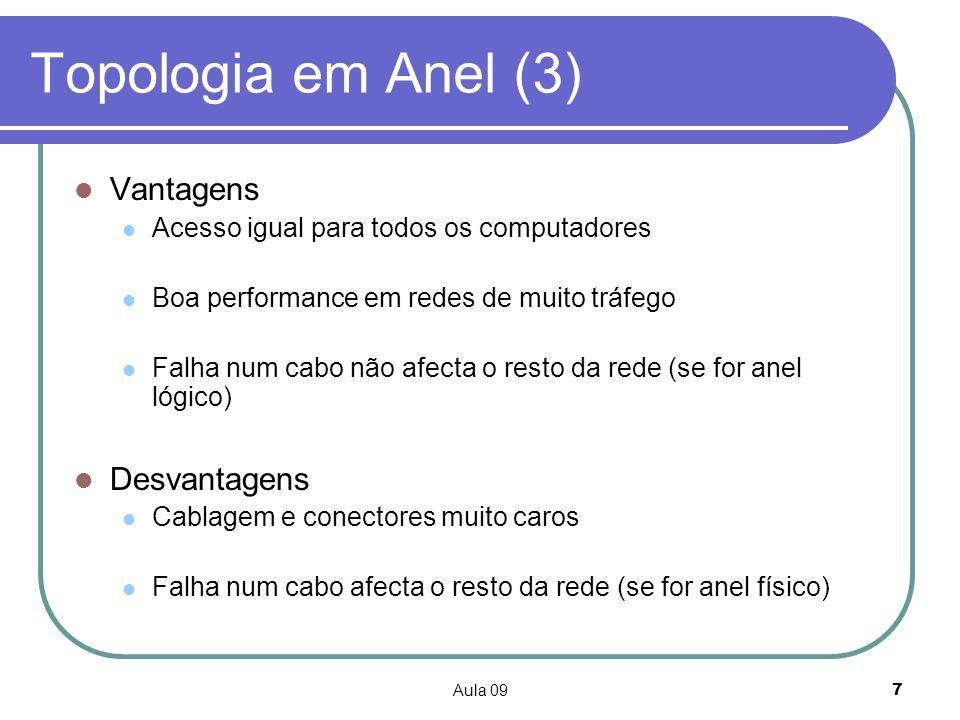Aula 097 Topologia em Anel (3) Vantagens Acesso igual para todos os computadores Boa performance em redes de muito tráfego Falha num cabo não afecta o
