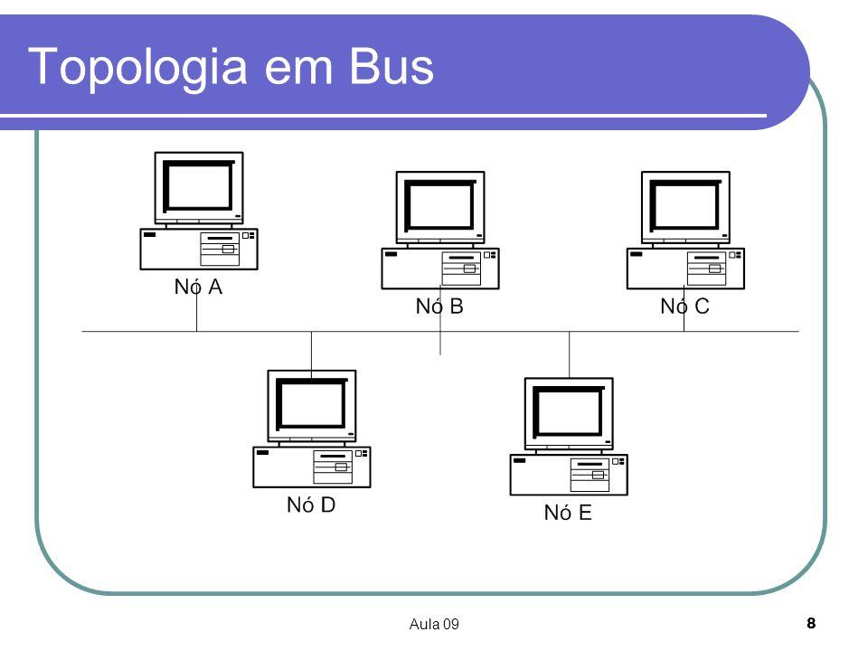 Aula 098 Topologia em Bus