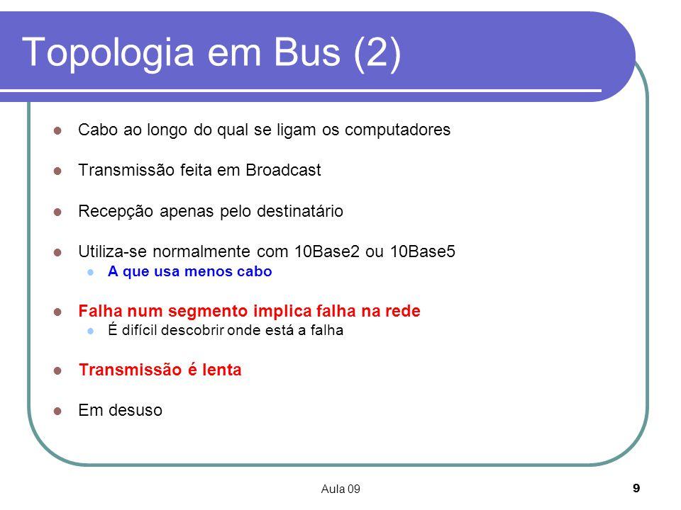 Aula 0910 Topologia em Bus (3) Vantagens A falha de um computador não afecta a rede inteira (topologia passiva) Ligação de cabos é fácil Cabo e conectores de baixo custo Desvantagens Falha num cabo afecta toda a rede Difícil descobrir o cabo com o erro