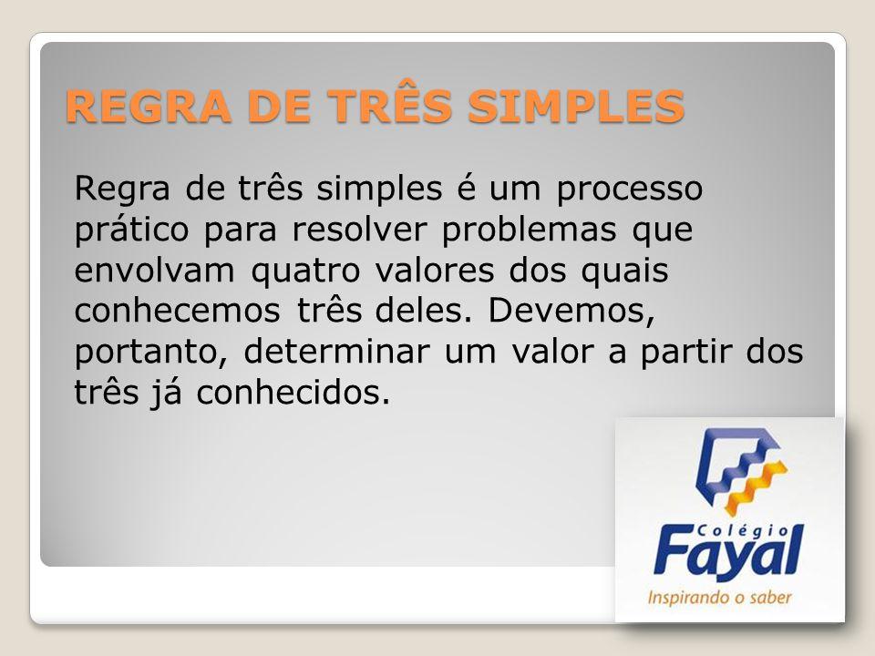 REGRA DE TRÊS SIMPLES Regra de três simples é um processo prático para resolver problemas que envolvam quatro valores dos quais conhecemos três deles.