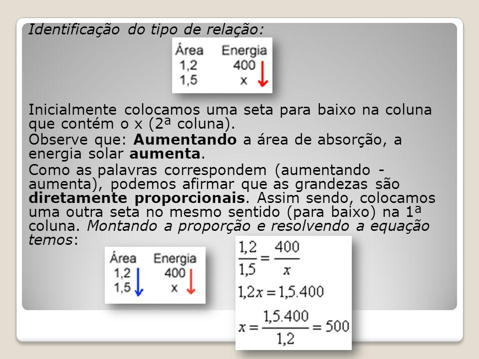 Identificação do tipo de relação: Inicialmente colocamos uma seta para baixo na coluna que contém o x (2ª coluna). Observe que: Aumentando a área de a