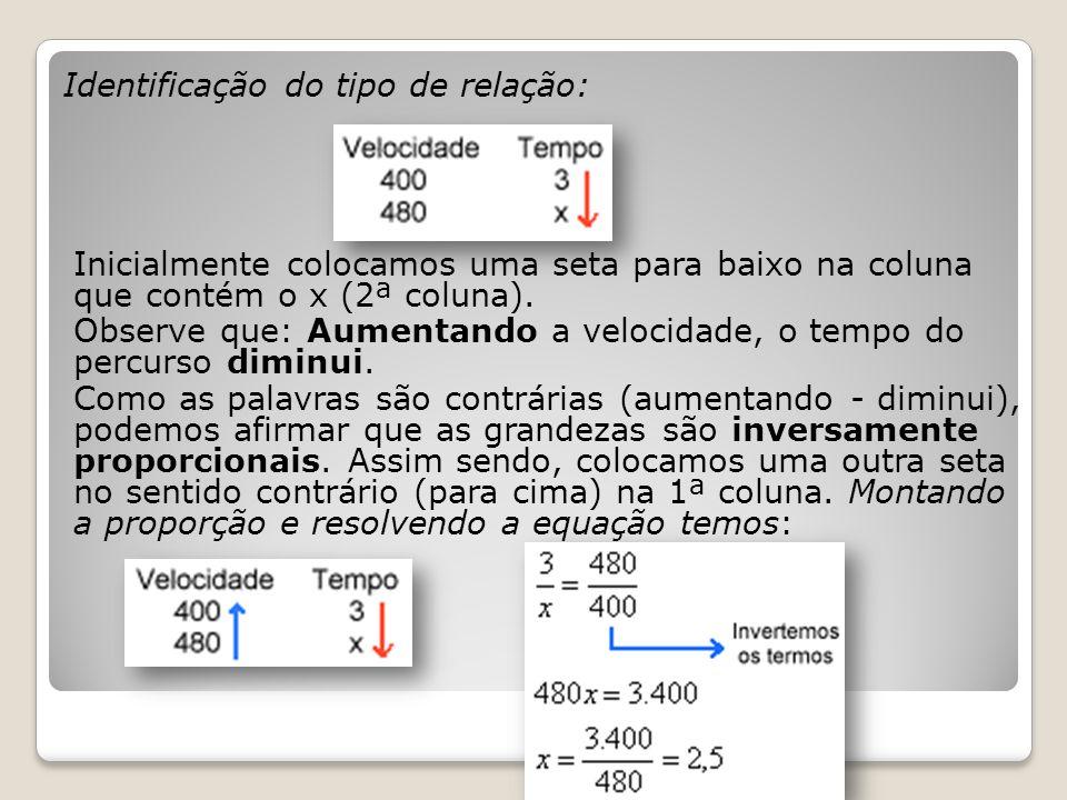 Identificação do tipo de relação: Inicialmente colocamos uma seta para baixo na coluna que contém o x (2ª coluna). Observe que: Aumentando a velocidad