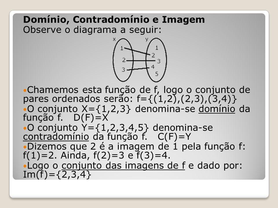 Domínio, Contradomínio e Imagem Observe o diagrama a seguir: Chamemos esta função de f, logo o conjunto de pares ordenados serão: f={(1,2),(2,3),(3,4)