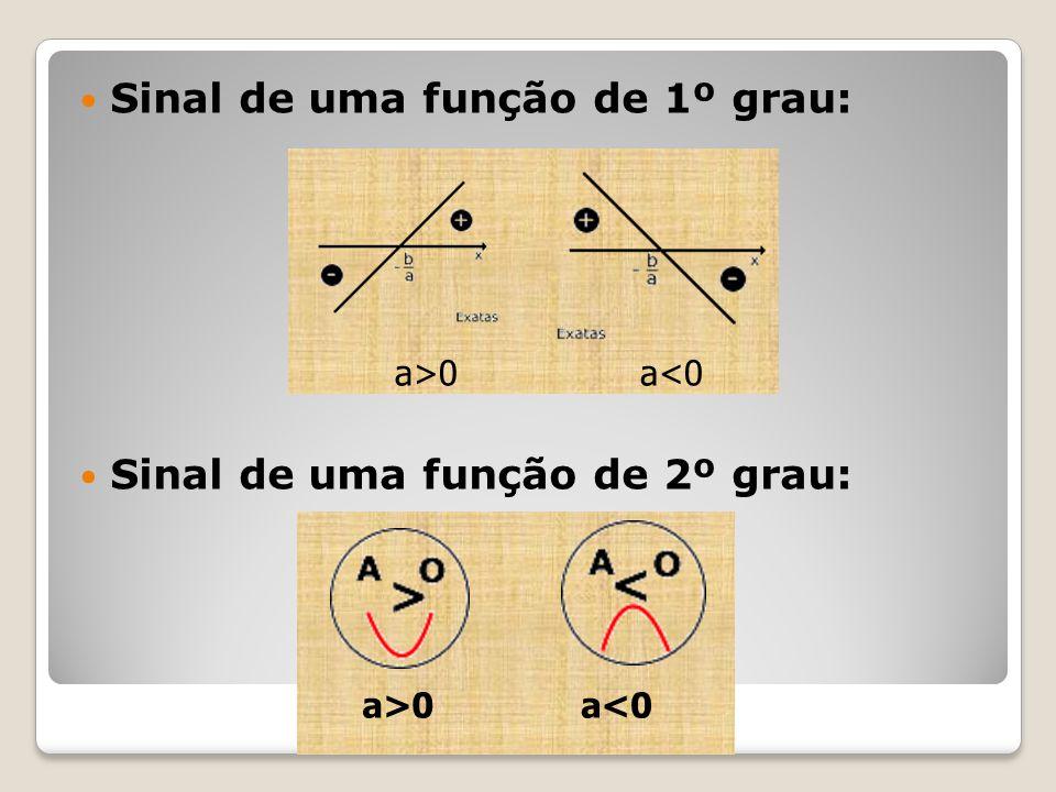 Sinal de uma função de 1º grau: Sinal de uma função de 2º grau: a>0a<0 a>0a<0