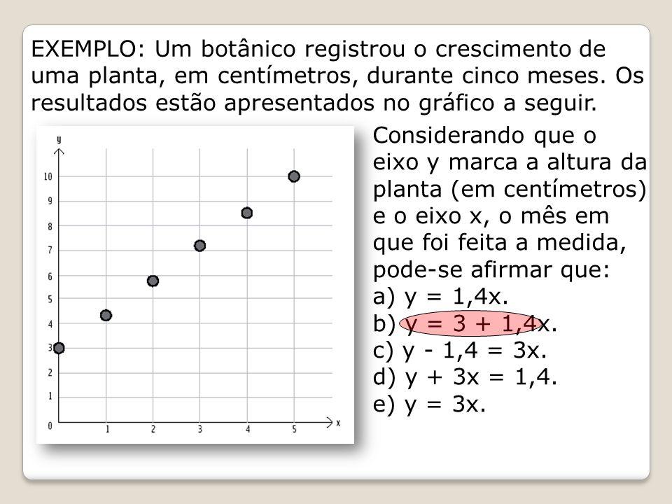 EXEMPLO: Um botânico registrou o crescimento de uma planta, em centímetros, durante cinco meses. Os resultados estão apresentados no gráfico a seguir.