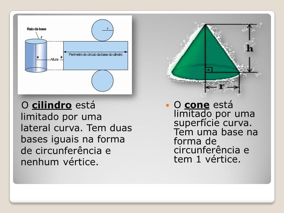 O cone está limitado por uma superfície curva. Tem uma base na forma de circunferência e tem 1 vértice. O cilindro está limitado por uma lateral curva