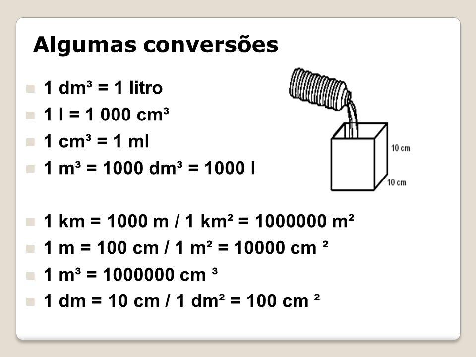 1 dm³ = 1 litro 1 l = 1 000 cm³ 1 cm³ = 1 ml 1 m³ = 1000 dm³ = 1000 l 1 km = 1000 m / 1 km² = 1000000 m² 1 m = 100 cm / 1 m² = 10000 cm ² 1 m³ = 10000