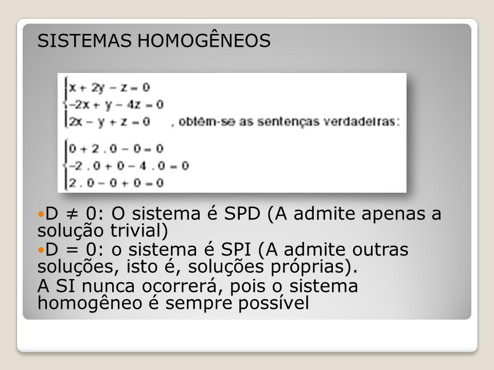 SISTEMAS HOMOGÊNEOS D 0: O sistema é SPD (A admite apenas a solução trivial) D = 0: o sistema é SPI (A admite outras soluções, isto é, soluções própri