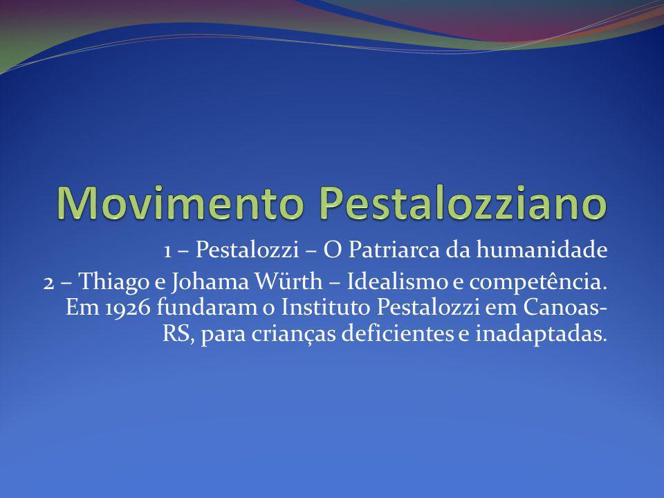 1 – Pestalozzi – O Patriarca da humanidade 2 – Thiago e Johama Würth – Idealismo e competência.