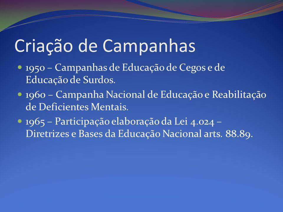 Criação de Campanhas 1950 – Campanhas de Educação de Cegos e de Educação de Surdos.