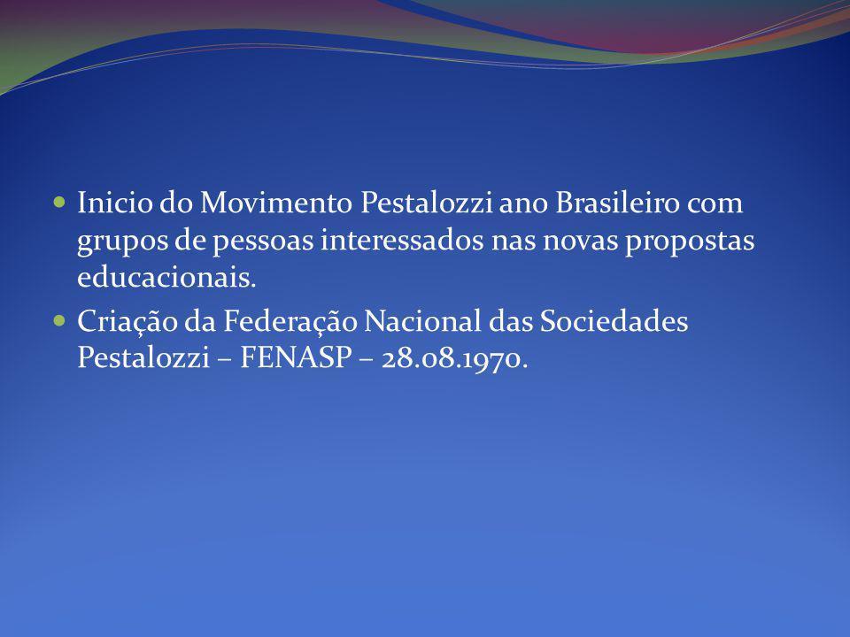 Inicio do Movimento Pestalozzi ano Brasileiro com grupos de pessoas interessados nas novas propostas educacionais.