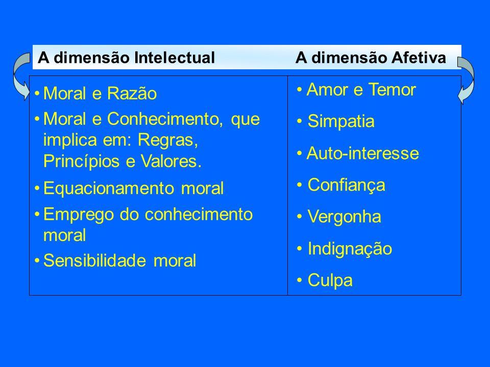 A dimensão Intelectual A dimensão Afetiva Moral e Razão Moral e Conhecimento, que implica em: Regras, Princípios e Valores. Equacionamento moral Empre