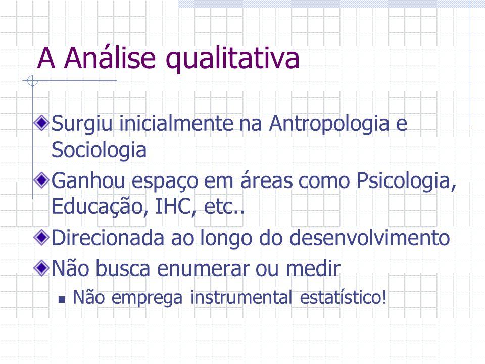 A Análise qualitativa Surgiu inicialmente na Antropologia e Sociologia Ganhou espaço em áreas como Psicologia, Educação, IHC, etc.. Direcionada ao lon