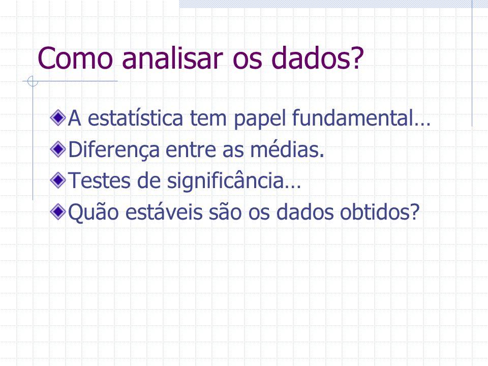Como analisar os dados? A estatística tem papel fundamental… Diferença entre as médias. Testes de significância… Quão estáveis são os dados obtidos?