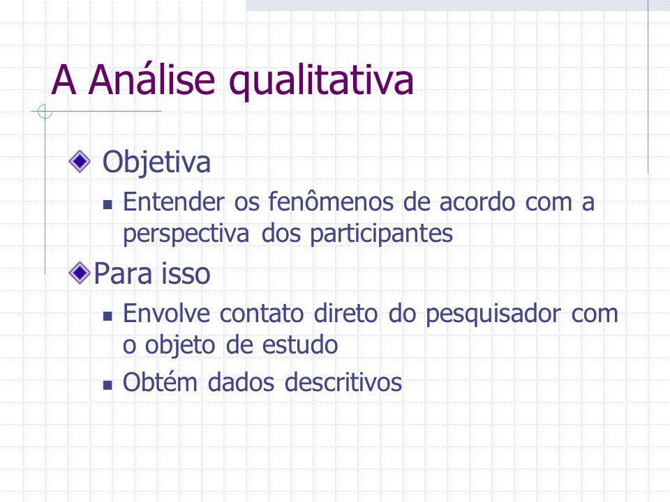 A Análise qualitativa Objetiva Entender os fenômenos de acordo com a perspectiva dos participantes Para isso Envolve contato direto do pesquisador com o objeto de estudo Obtém dados descritivos