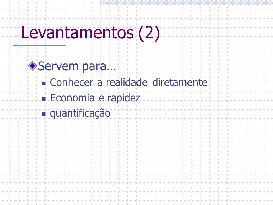 Levantamentos (2) Servem para… Conhecer a realidade diretamente Economia e rapidez quantificação
