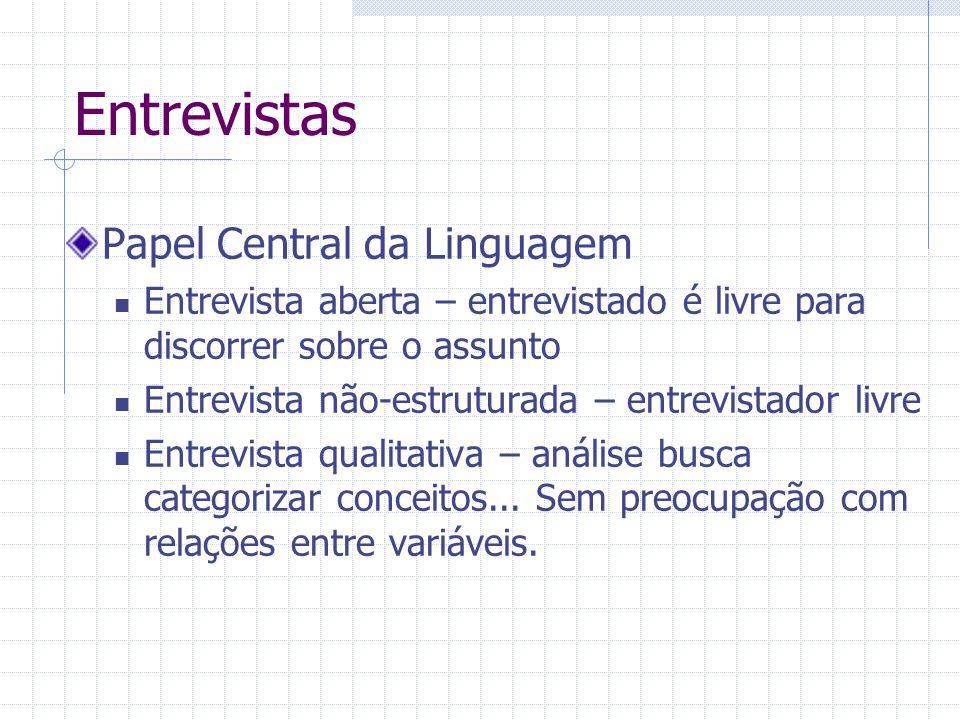 Entrevistas Papel Central da Linguagem Entrevista aberta – entrevistado é livre para discorrer sobre o assunto Entrevista não-estruturada – entrevista