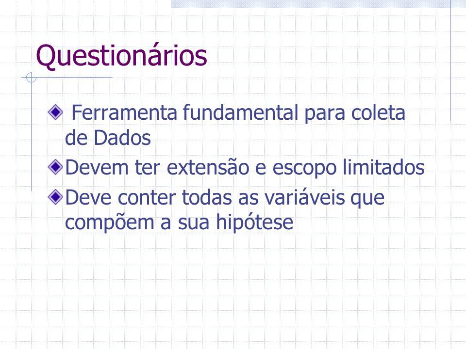 Questionários Ferramenta fundamental para coleta de Dados Devem ter extensão e escopo limitados Deve conter todas as variáveis que compõem a sua hipót