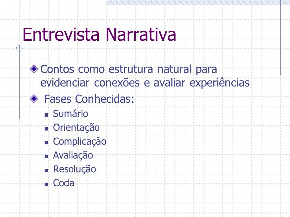 Entrevista Narrativa Contos como estrutura natural para evidenciar conexões e avaliar experiências Fases Conhecidas: Sumário Orientação Complicação Avaliação Resolução Coda