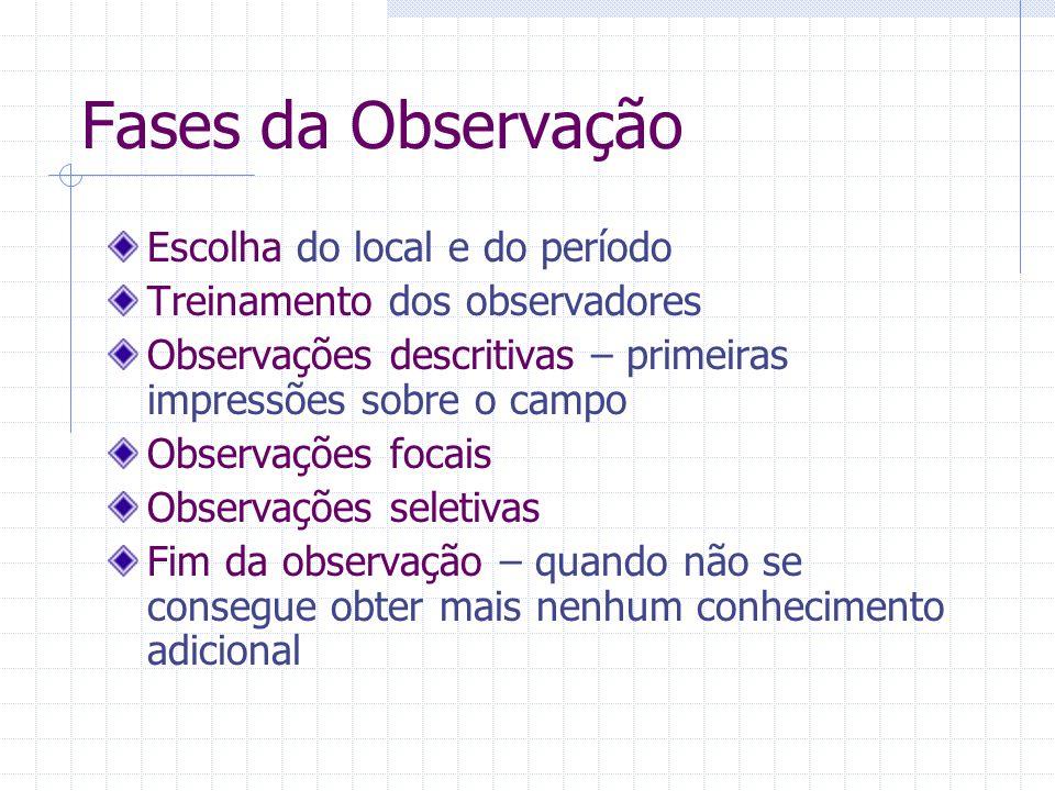 Fases da Observação Escolha do local e do período Treinamento dos observadores Observações descritivas – primeiras impressões sobre o campo Observaçõe