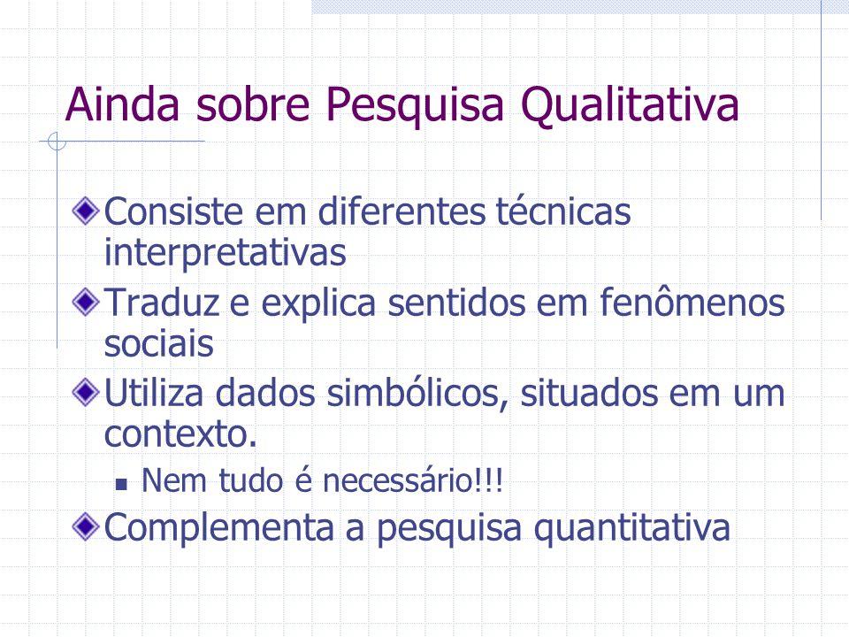 Ainda sobre Pesquisa Qualitativa Consiste em diferentes técnicas interpretativas Traduz e explica sentidos em fenômenos sociais Utiliza dados simbólicos, situados em um contexto.
