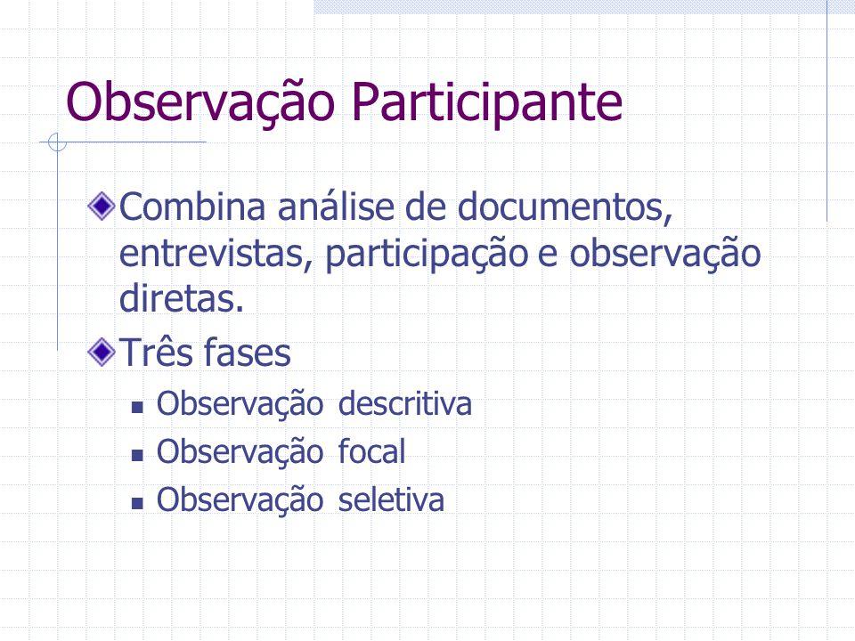 Observação Participante Combina análise de documentos, entrevistas, participação e observação diretas. Três fases Observação descritiva Observação foc