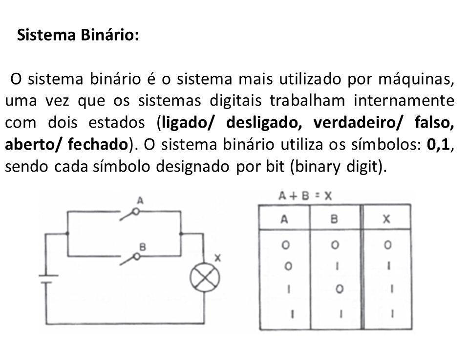 Sistema Binário: O sistema binário é o sistema mais utilizado por máquinas, uma vez que os sistemas digitais trabalham internamente com dois estados (