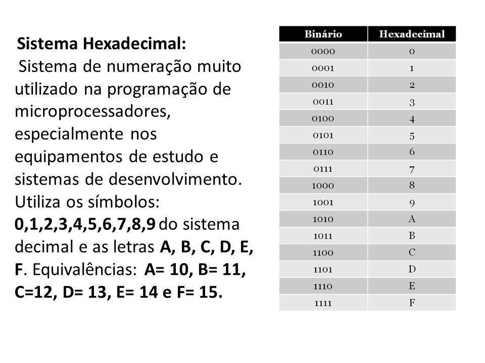 Sistema Hexadecimal: Sistema de numeração muito utilizado na programação de microprocessadores, especialmente nos equipamentos de estudo e sistemas de