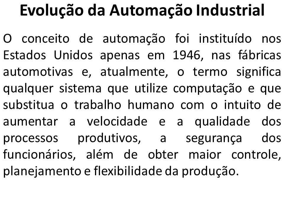 Evolução da Automação Industrial O conceito de automação foi instituído nos Estados Unidos apenas em 1946, nas fábricas automotivas e, atualmente, o t