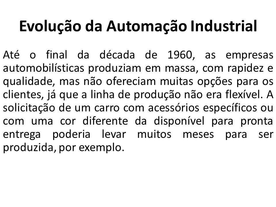 Evolução da Automação Industrial Até o final da década de 1960, as empresas automobilísticas produziam em massa, com rapidez e qualidade, mas não ofer