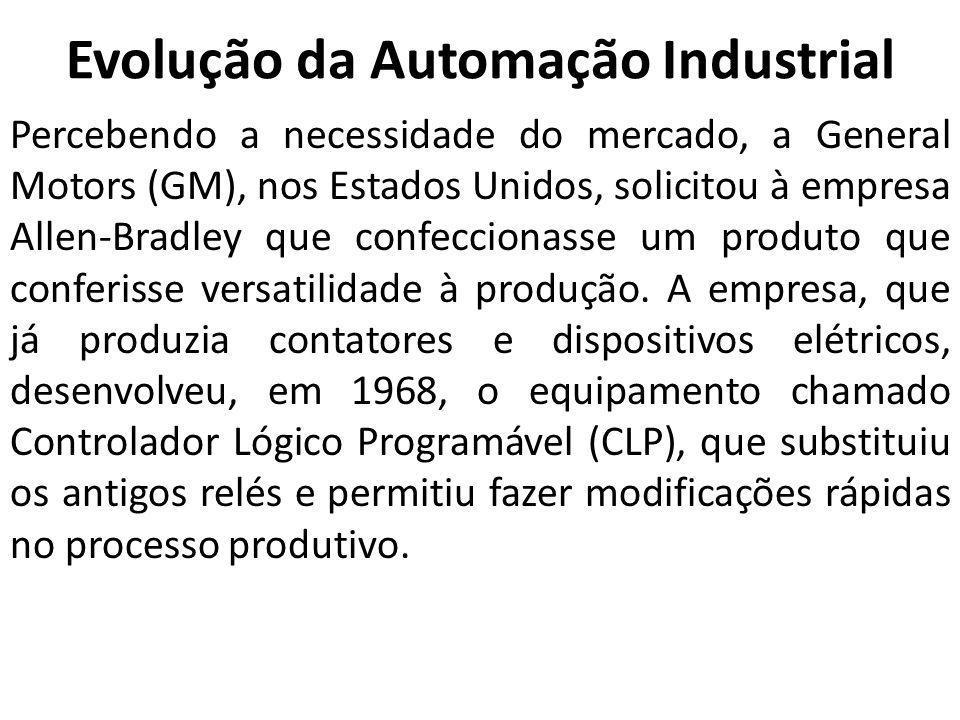 Evolução da Automação Industrial Percebendo a necessidade do mercado, a General Motors (GM), nos Estados Unidos, solicitou à empresa Allen-Bradley que