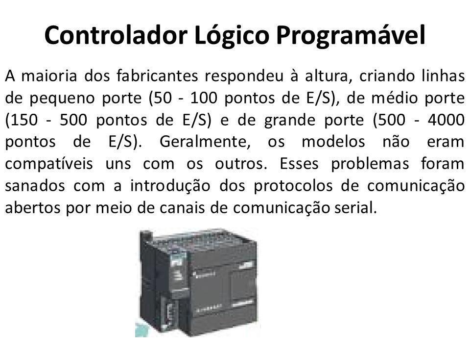 Controlador Lógico Programável A maioria dos fabricantes respondeu à altura, criando linhas de pequeno porte (50 - 100 pontos de E/S), de médio porte
