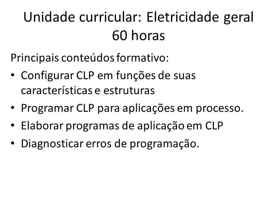 Unidade curricular: Eletricidade geral 60 horas Principais conteúdos formativo: Configurar CLP em funções de suas características e estruturas Program