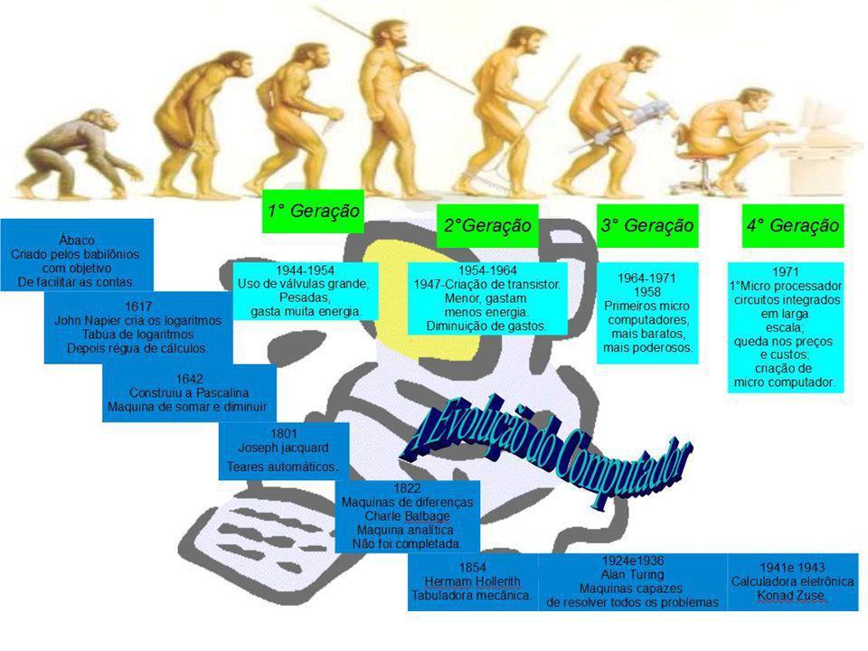 CONCEITOS DE SISTEMAS DE NUMERAÇÃO: Sistema Decimal: Tal como referido, o sistema Decimal é o sistema mais utilizado pelos seres humanos, normalmente para indicar quantidades, e é constituído por dez algarismos: 0,1,2,3,4,5,6,7,8,9.