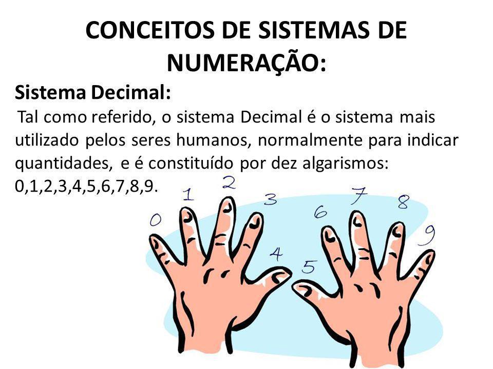 CONCEITOS DE SISTEMAS DE NUMERAÇÃO: Sistema Decimal: Tal como referido, o sistema Decimal é o sistema mais utilizado pelos seres humanos, normalmente