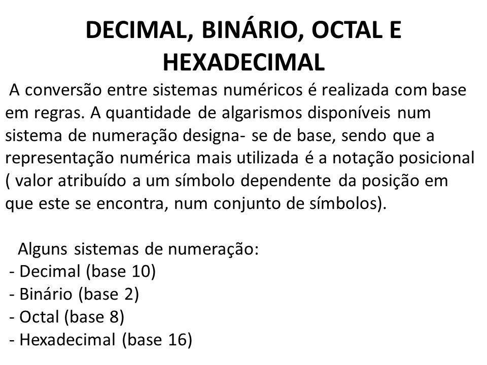 DECIMAL, BINÁRIO, OCTAL E HEXADECIMAL A conversão entre sistemas numéricos é realizada com base em regras. A quantidade de algarismos disponíveis num
