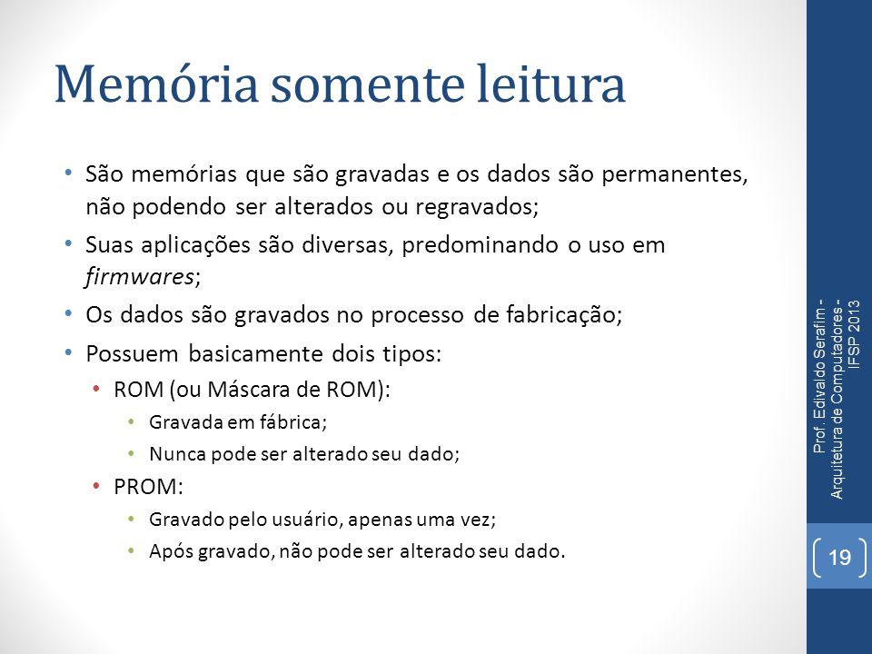 Memória somente leitura São memórias que são gravadas e os dados são permanentes, não podendo ser alterados ou regravados; Suas aplicações são diversas, predominando o uso em firmwares; Os dados são gravados no processo de fabricação; Possuem basicamente dois tipos: ROM (ou Máscara de ROM): Gravada em fábrica; Nunca pode ser alterado seu dado; PROM: Gravado pelo usuário, apenas uma vez; Após gravado, não pode ser alterado seu dado.