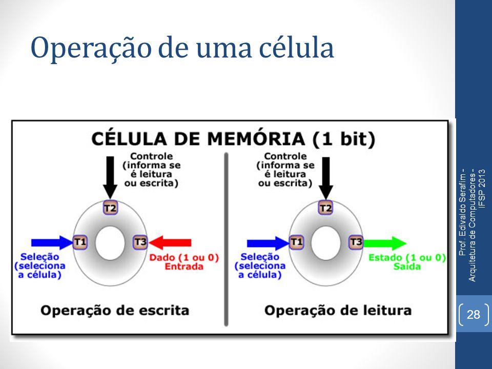 Operação de uma célula Prof. Edivaldo Serafim - Arquitetura de Computadores - IFSP 2013 28