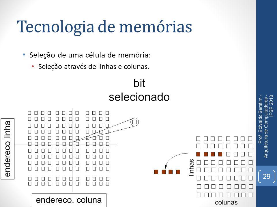 Tecnologia de memórias Seleção de uma célula de memória: Seleção através de linhas e colunas. Prof. Edivaldo Serafim - Arquitetura de Computadores - I