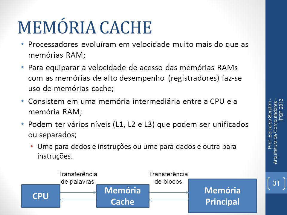 MEMÓRIA CACHE Processadores evoluíram em velocidade muito mais do que as memórias RAM; Para equiparar a velocidade de acesso das memórias RAMs com as memórias de alto desempenho (registradores) faz-se uso de memórias cache; Consistem em uma memória intermediária entre a CPU e a memória RAM; Podem ter vários níveis (L1, L2 e L3) que podem ser unificados ou separados; Uma para dados e instruções ou uma para dados e outra para instruções.