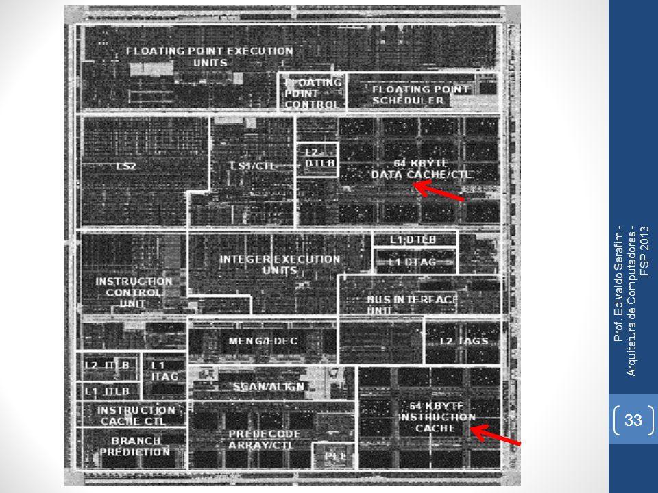 Prof. Edivaldo Serafim - Arquitetura de Computadores - IFSP 2013 33
