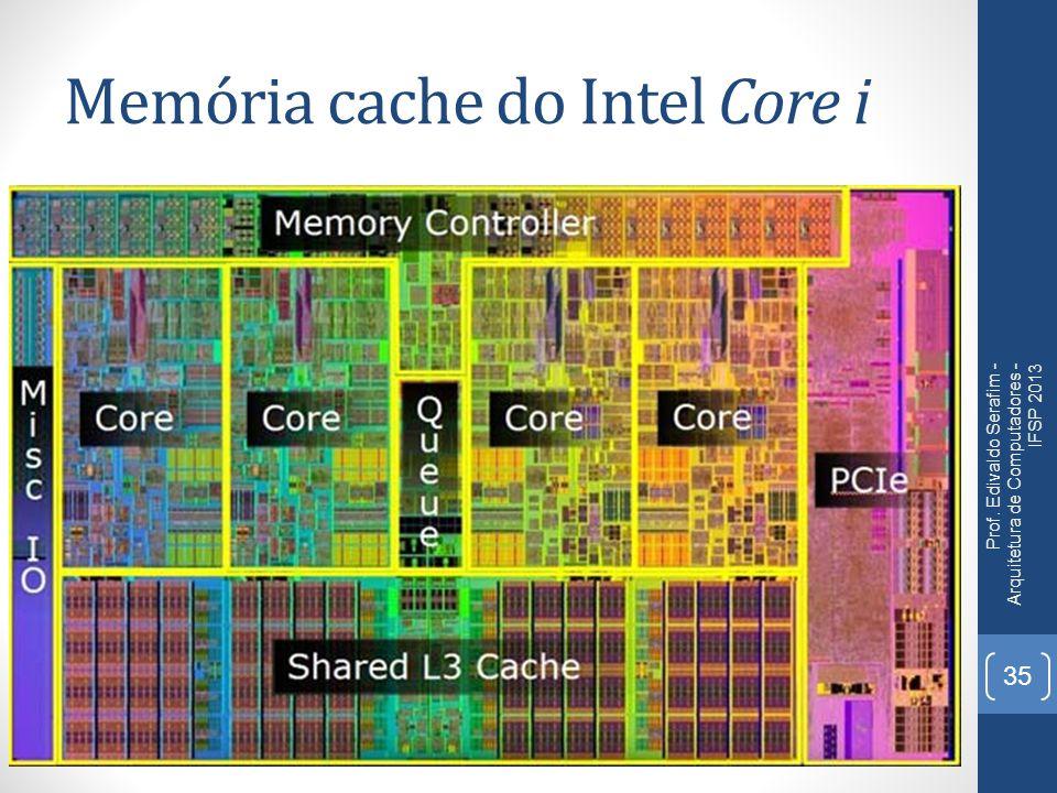 Prof. Edivaldo Serafim - Arquitetura de Computadores - IFSP 2013 35 Memória cache do Intel Core i