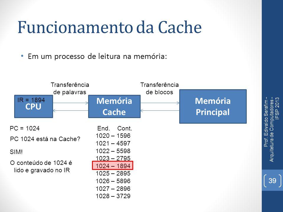 Funcionamento da Cache Em um processo de leitura na memória: Prof. Edivaldo Serafim - Arquitetura de Computadores - IFSP 2013 39 CPU Memória Cache Mem