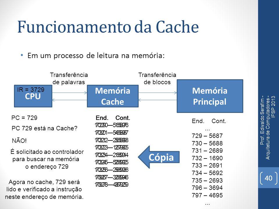 Funcionamento da Cache Em um processo de leitura na memória: Prof. Edivaldo Serafim - Arquitetura de Computadores - IFSP 2013 40 CPU Memória Cache Mem